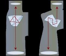 Fernglas Prismen Systeme
