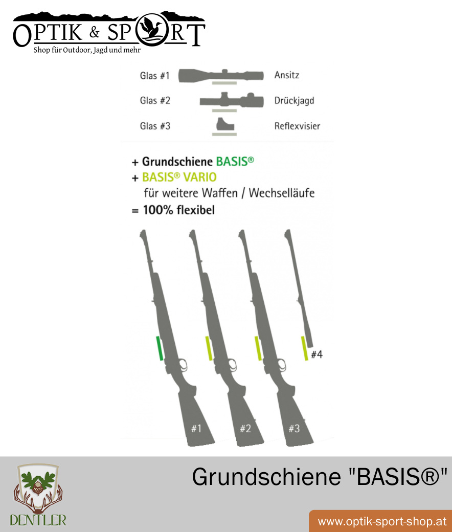 Dentler Grundschiene Basis mit Vario Montageschiene